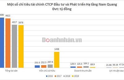 Đứng sau Nam Quang – ông trùm bất động sản công nghiệp Hải Dương là ai?