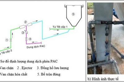 Ứng dụng hiệu ứng venturi để định lượng hoá chất trong nhà máy xử lý nước cấp